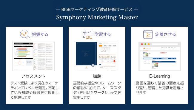 BtoBマーケティング教育研修サービス Symphony Marketing Master